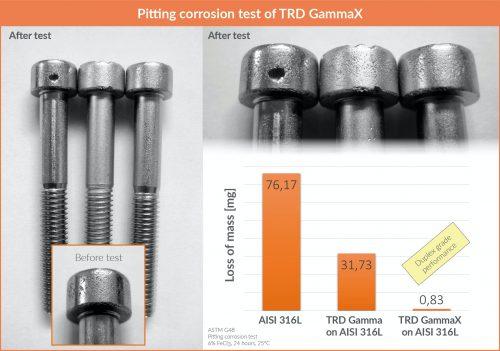 2021-01-15 Infographic GammaX